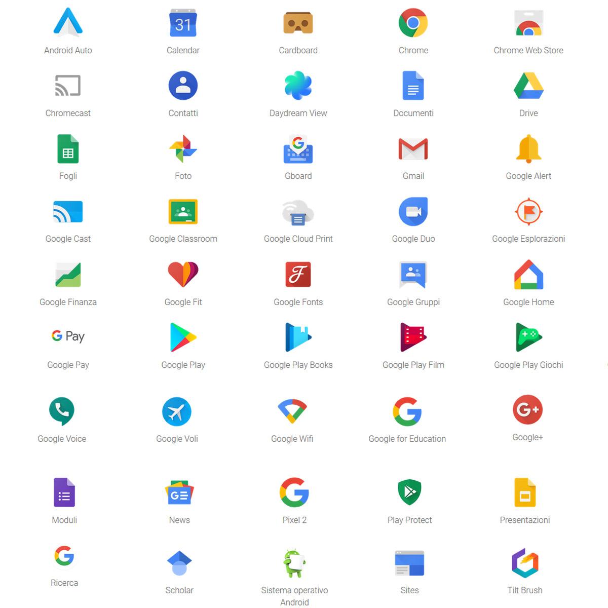 Strumenti Google gratuiti e utili